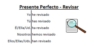 Huge Lot of English & Spanish Flash Cards in the Present Perfect Tense