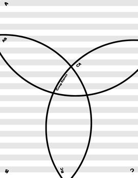 Venn Diagram Bundle - Double, Triple, & Quadruple