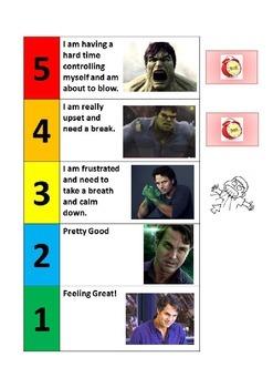 Hulk - Anger Chart