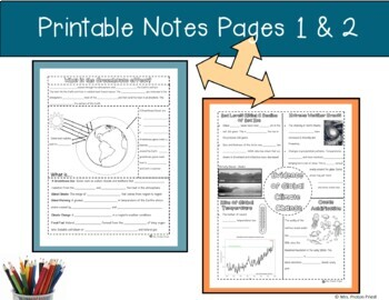 Human Activity & Global Climate Change Sketch Notes & Quiz