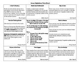 Human Adaptations Choice Board