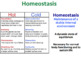 Human Anatomy - An Introduction (Editable)