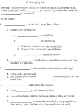 Human Anatomy & Physiology Circulation Lesson Guided Notes