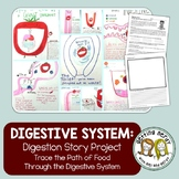 Digestive System - Digestion Story Project - Distance Learning + Digital Lesson