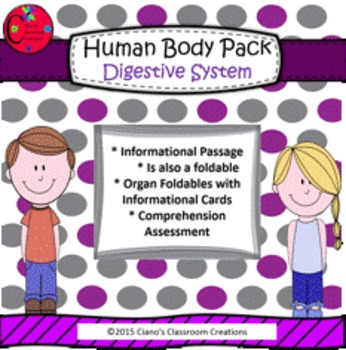 Human Body Pack: Digestive System