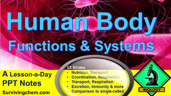 Human Body Functions and Systems...A Lesson a Day PPT Notes (Gr 7-12)