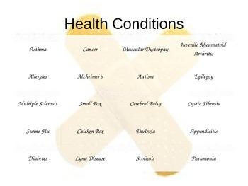 Human Body HEALTH