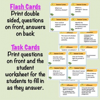 Human Body: Immune System Task Cards {With Editable Template}