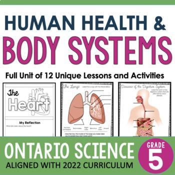 (Gr. 5) Human Body Inquiry Unit - Digestive, Respiratory, & Circulatory Systems