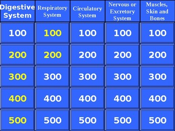 Human Body Jeopardy Game