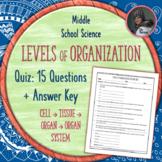 Human Body Organization Quiz