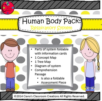 Human Body Pack: Respiratory System