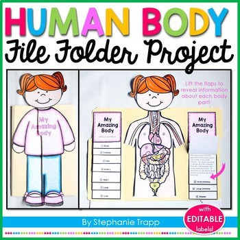 Human Body Project