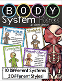 Human Body Systems Posters Primary