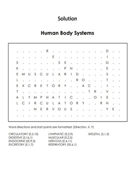 The Human Body Systems Review: Word Search/ Coloring Sheet