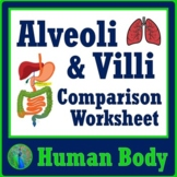 Human Body Systems - Alveoli + Villi Comparison (middle school) NGSS MS-LS1-3