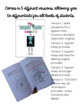 Human Body Systems Booklet for Interactive Notebook