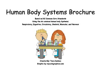 Human Body Systems, Brochure Common Core