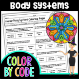 Human Body Systems Halloween Color By Number | Science Col