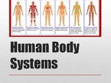 Human Body Systems Powerpoint and Notes