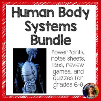 Human Body Systems Unit