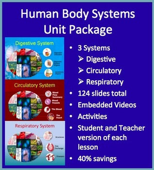 Human Body Systems Unit Package - Circulatory, Digestive a