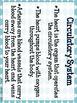 Human Body Systems Unit *teachings posters *mini books *qr quiz