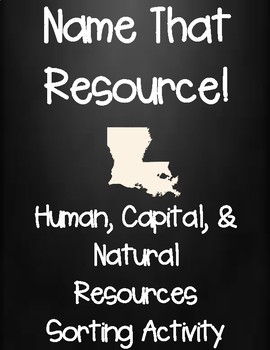 "Human, Capital, and Natural Resources ""Name that Resource"" Sorting Activity"