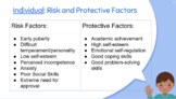 Human Development - Risk and Resilience