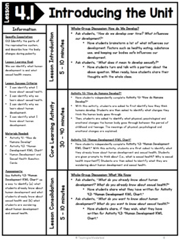 {Grade 5} Human Development and Sexual Health Activity Packet