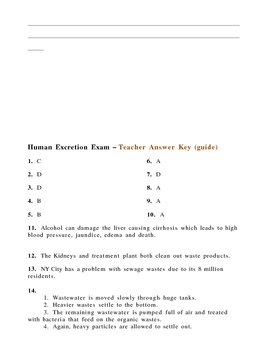 Human Excretion Exam