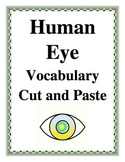 HUMAN EYE VOCABULARY