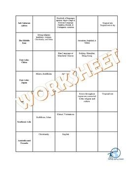 Human Factors that Constitute a Region Worksheet