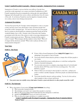 Human Geography - Immigration to Canada Poster Assignment