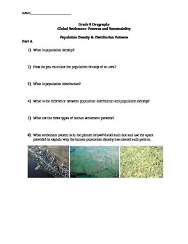 Human Geography Settlement Patterns Lesson #1