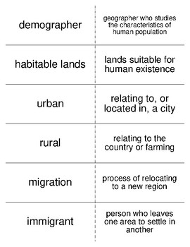 Human Geography Vocabulary Flash Cards for Middle School Geography