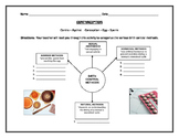 Human Growth and Development: Contraception Graphic Organizer