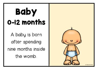 Human Growth with Information