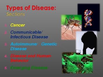 Human Health and Wellness: Understanding Human Disease