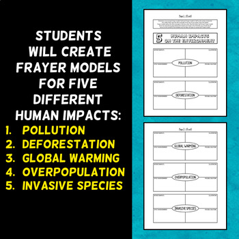 Human Impact Foldable - Frayer Model Format - Great for INBs!