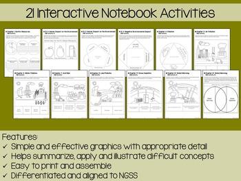 Human Impact Interactive Notebook Unit