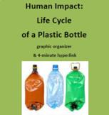 Human Impact:  Life Cycle of a Plastic Bottle  Landfills,
