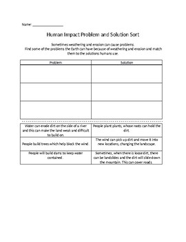 Human Impact Problem and Solution Sort