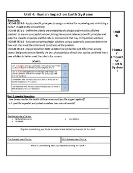 Human Impact on Earth Systems NGSS Unit page for ISN