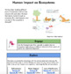 Human Impact on Ecosystems hyperdoc