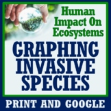 Invasive Species GRAPHING Activity: Human Impact on the Environment