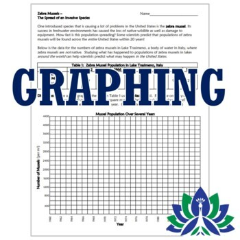 Invasive Species GRAPHING Activity: Human Impact on the ...