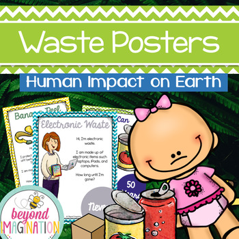 Human Impact on The Environment Posters