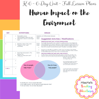 Human Impact on the Environment (6 Day Unit)