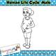 Human Life Cycle Clip art